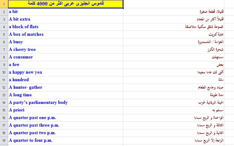 محادثات انجليزية مترجمة للعربية